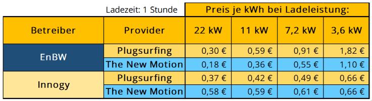 Preisvergleich_PS_TNM_Update